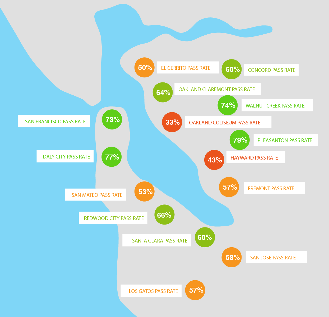 Bay Area Road Test Pass Rates by YoGov - Large-01