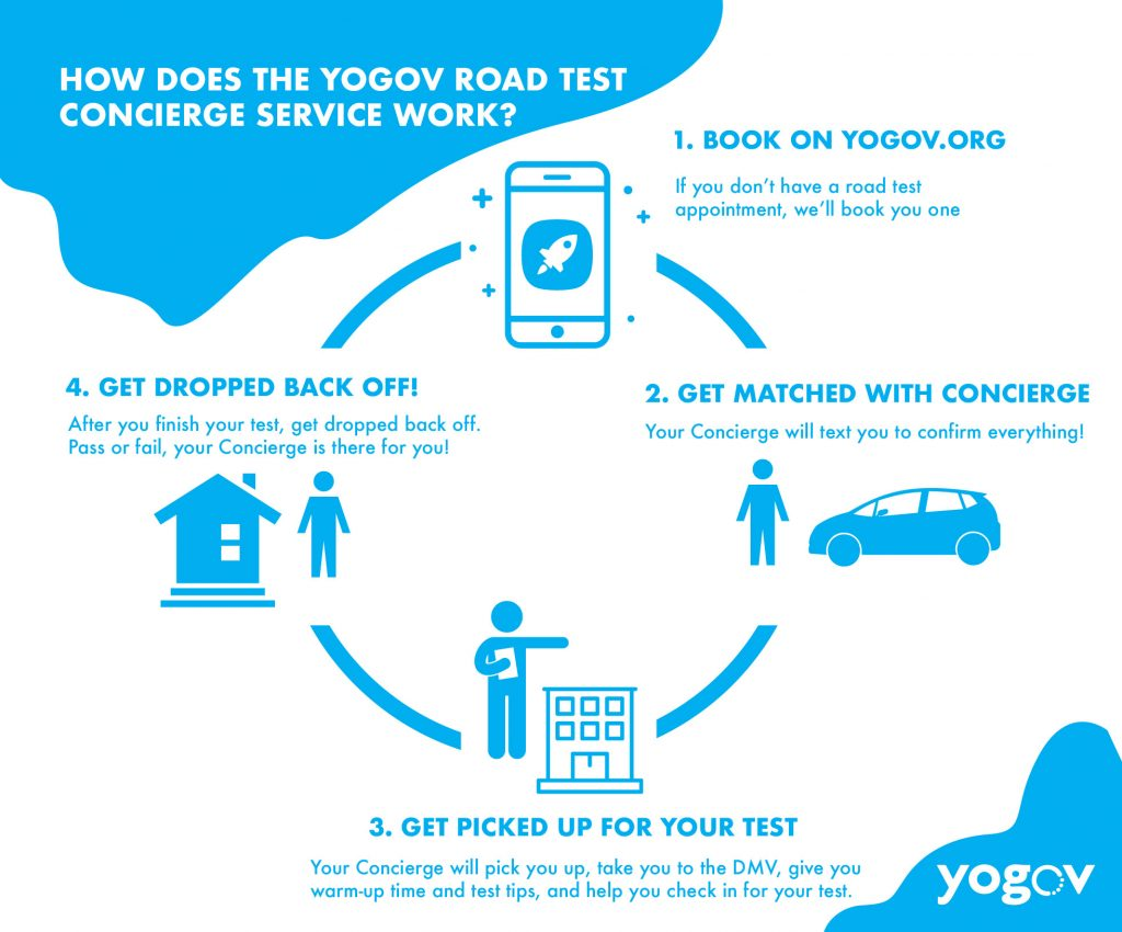 YoGov Car for Driving Test Service