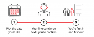 Line Waiting Concierge Graphic